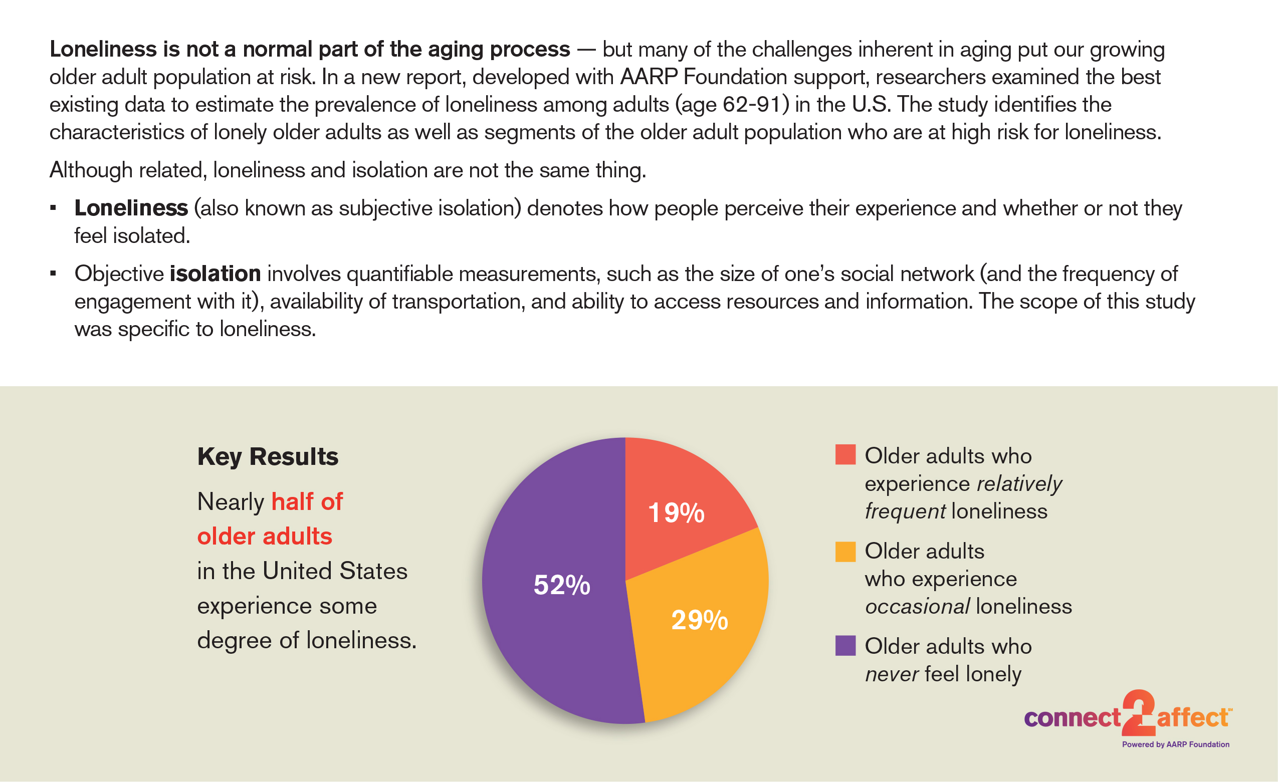 Integrated Services Promote Social Connectedness For Older Adult