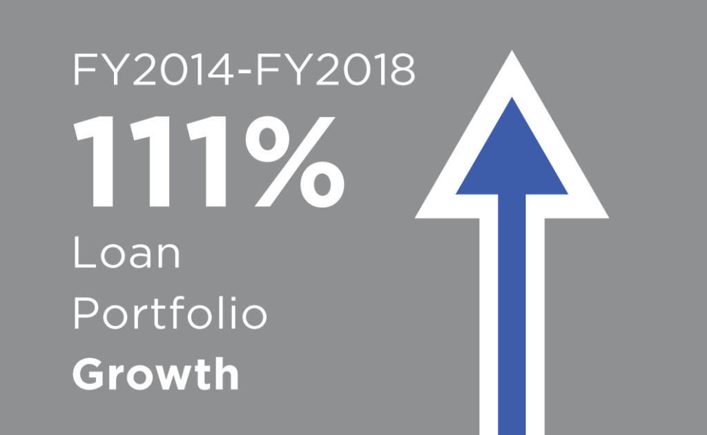 Graphic illustration 111% FY14-FY18