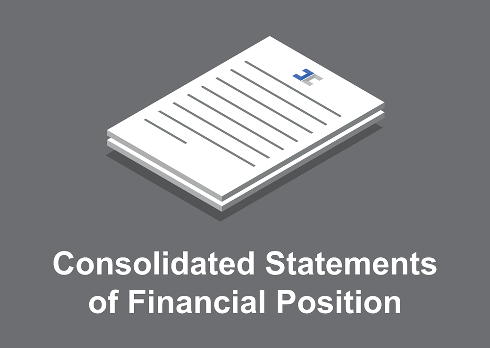 Consolidated Statements of Financial Positions Button